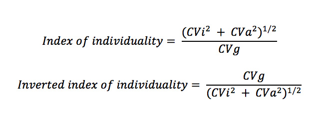 index of individuality equation